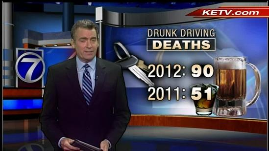 How drunk is too drunk to drive?