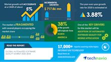 COVID-19 Impact and Recovery Analysis- Automated Software Quality Market 2020-2024 | Adoption Of Automated Software Quality For Mobile Application Testing to Boost Growth | Technavio