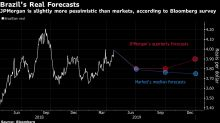 JPMorgan Says Brazil's Real Pension Boost Limited by Weak Growth