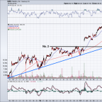 Is Hasbro, Inc. Stock a Buy Despite Toys R Us Bankruptcy?