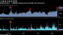 中國匯市:人民幣低位企穩之際再現天量成交 做市商積極報價買賣