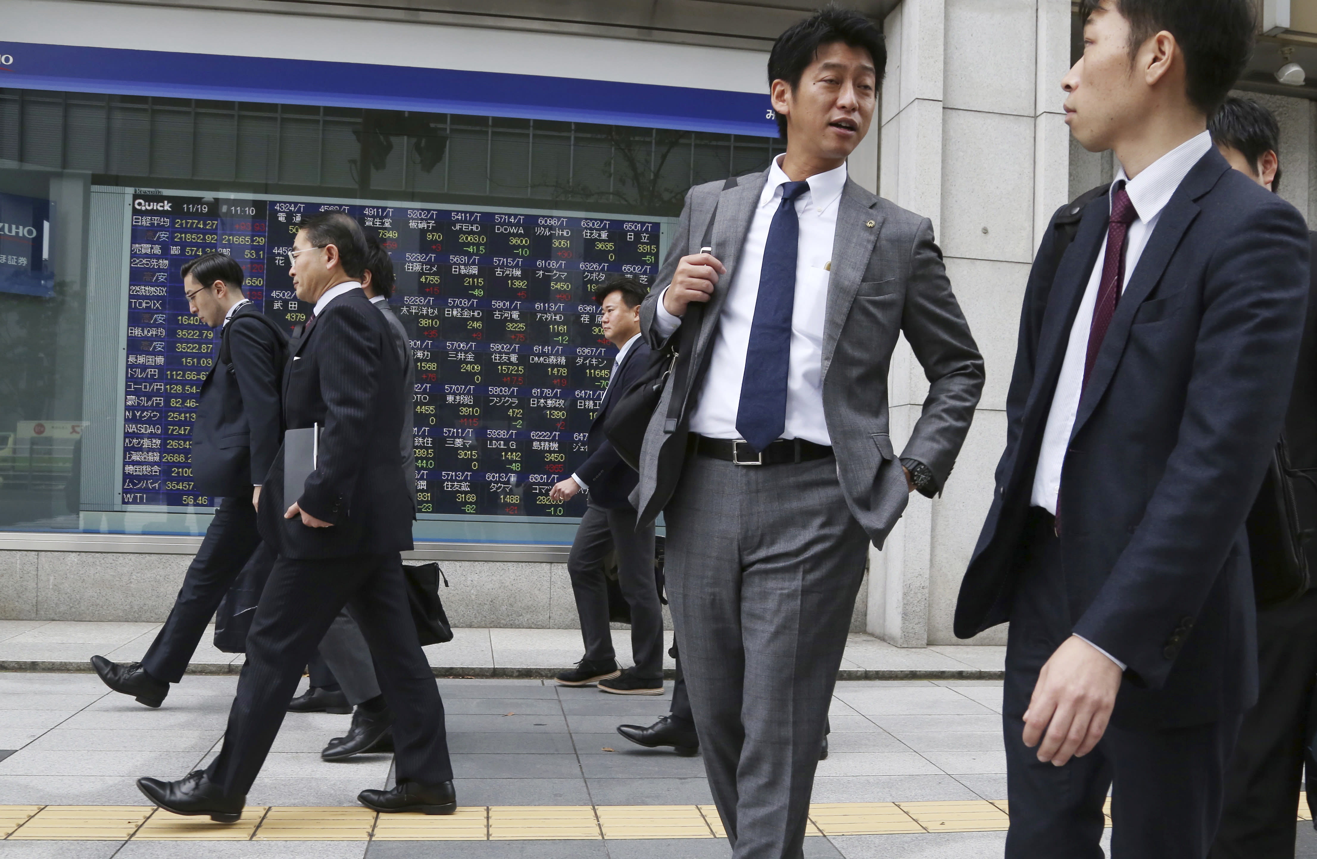 People walk by an electronic stock board of a securities firm in Tokyo, Monday, Nov. 19, 2018. Asian shares were mostly higher Monday after a buying spree on Wall Street kept up investor optimism into a new week, despite continuing worries about trade tensions. (AP Photo/Koji Sasahara)