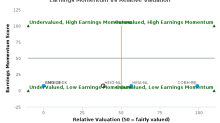 Heineken Holding NV breached its 50 day moving average in a Bearish Manner : HEIO-NL : August 28, 2017