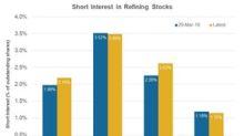 How Are Short Interests in Refining Stocks Trending?