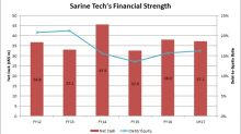 SI Research: Has Sarine Technologies Lost Its Shine?