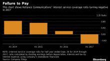 Billionaire Anil Ambani's Reliance Communications Woes in Charts