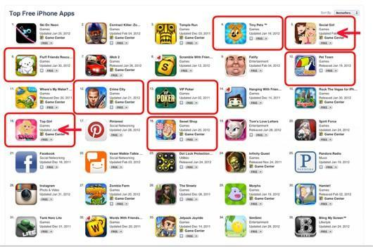 Rumor: Bot farming used to boost App Store ranking, Apple warns of punishment