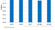 Analyzing AstraZeneca's Cash Flow and Valuation