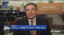 Market's a little overly optimistic on tax reform hopes: ...