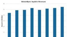 Bristol-Myers Squibb's 4Q17 Earnings Performance