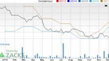 Should Inmarsat (IMASY) Be On Your Radar Now?