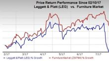 Leggett & Platt (LEG) Stock Lacks Luster: What Lies Ahead?