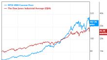 2 Undervalued-Predictable Health Care Stocks