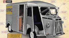 Gana una Citroën Type H, la mítica furgoneta que construirás tú mismo