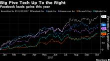 Tech Rally Persists as Growth Forecasts Outweigh Crackdown Risk