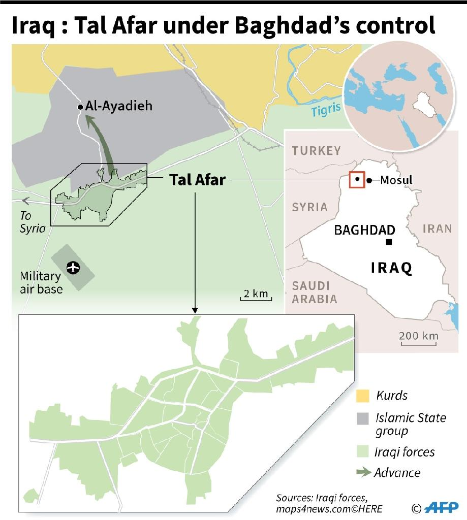Map of Tal Afar, Iraq, locating the positions of principal armed forces on August 27. (AFP Photo/Simon MALFATTO)