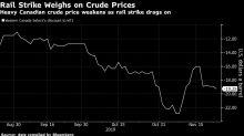 Canadian Oil Weakest in 2 Weeks as CN Rail Strike Traps Barrels
