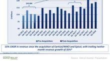 Analysts Are Bullish on Vericel Stock in September