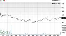 Nikon (NINOY) Q3 Earnings Fall Y/Y, Sales Guidance Down