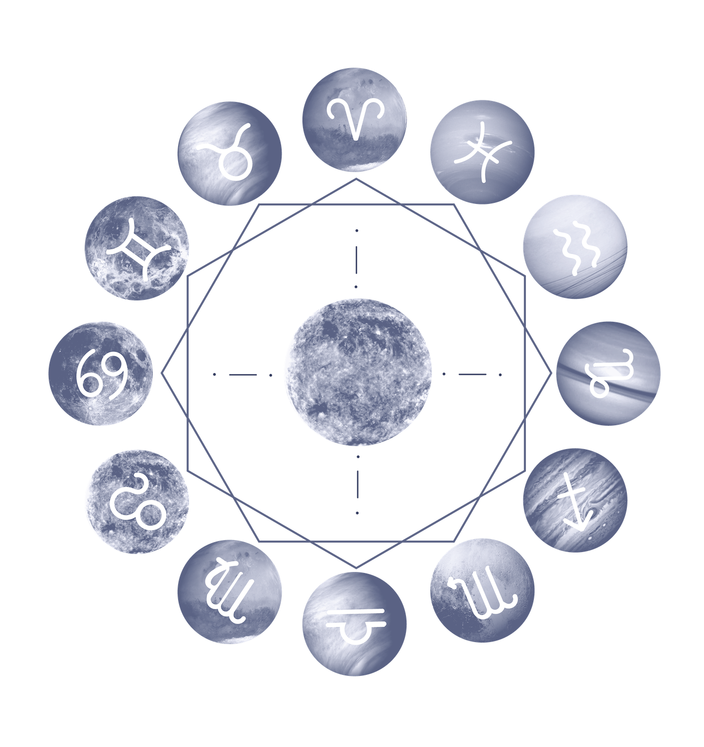Michael bloomberg vedic astrology chart compatibility