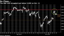 As S&P 500 Retries 3,000, Option Sellers May Gird for Battle