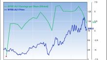 5 Stocks Boosting Earnings