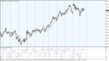 NZD/USD Price Forecast January 4, 2018, Technical Analysis