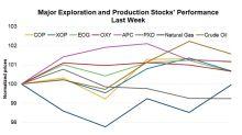 What Drove US E&P Stocks Last Week?