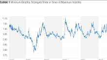 Low Volatility Doesn't Mean No Volatility