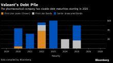 Valeant Returns to Bond Market to Refinance Debt Due in 2020