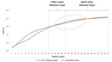 Attractive Relative Yields from Munis