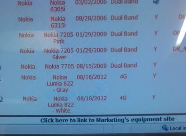 Nokia Lumia 822 and 5-inch HTC device found in Verizon systems