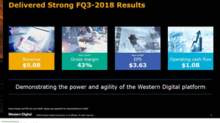 Western Digital Stock since Fiscal Q3 2018 Results