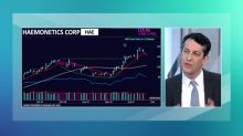 Investing Strategies: Can Haemonetics Stock Find Support At 50-Day?