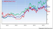 Warren Buffett's Airline Holdings Rise on Wednesday