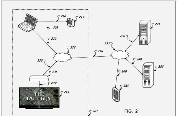 MobileMe media sync detailed in Apple patent application