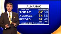 Rich Fields' Weather Forecast (May 6)