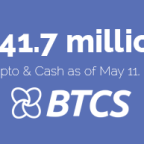 BTCS Provides Q1 Update, Holds $41.7M in Digital Asset and Cash