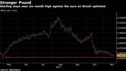 La libra podría repuntar o desplomarse tras elección, dice HSBC