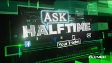 Buy Cisco? Hold Microsoft? What is the outlook for Yelp? #AskHalftime