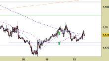 EUR/USD: nessuna modifica dal precedente commento