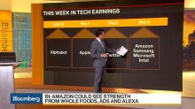 3 Charts to Know: Top Tech Earnings This Week