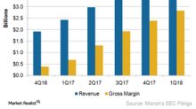 Will Micron Continue to Report Strong DRAM Revenue in 2018?