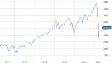 March Market Madness Unprecedented
