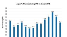 What's Affecting Japan's Manufacturing PMI?