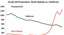 The Slow Death Of Californian Oil & Gas
