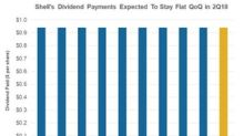 Shell's Next Dividend Payment: What Wall Street Expects