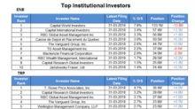 Are Institutional Investors Bullish on TransCanada?