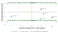 Emerald Expositions Events, Inc. breached its 50 day moving average in a Bearish Manner : EEX-US : August 4, 2017