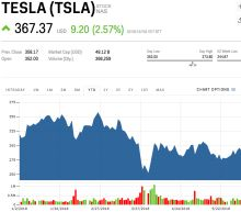 Elon Musk warns Tesla haters they have 3 weeks until their 'short position explodes' (TSLA)